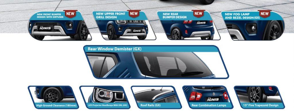 Ignis Promo Suzuki Exterior luar ignis